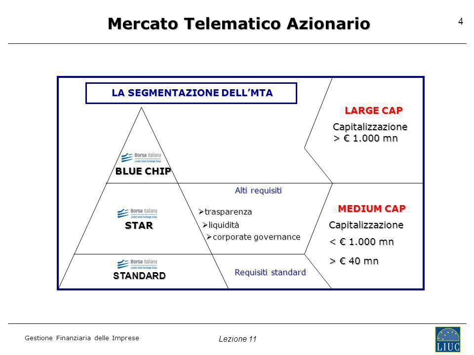 Mercato Telematico Azionario LA SEGMENTAZIONE DELL'MTA