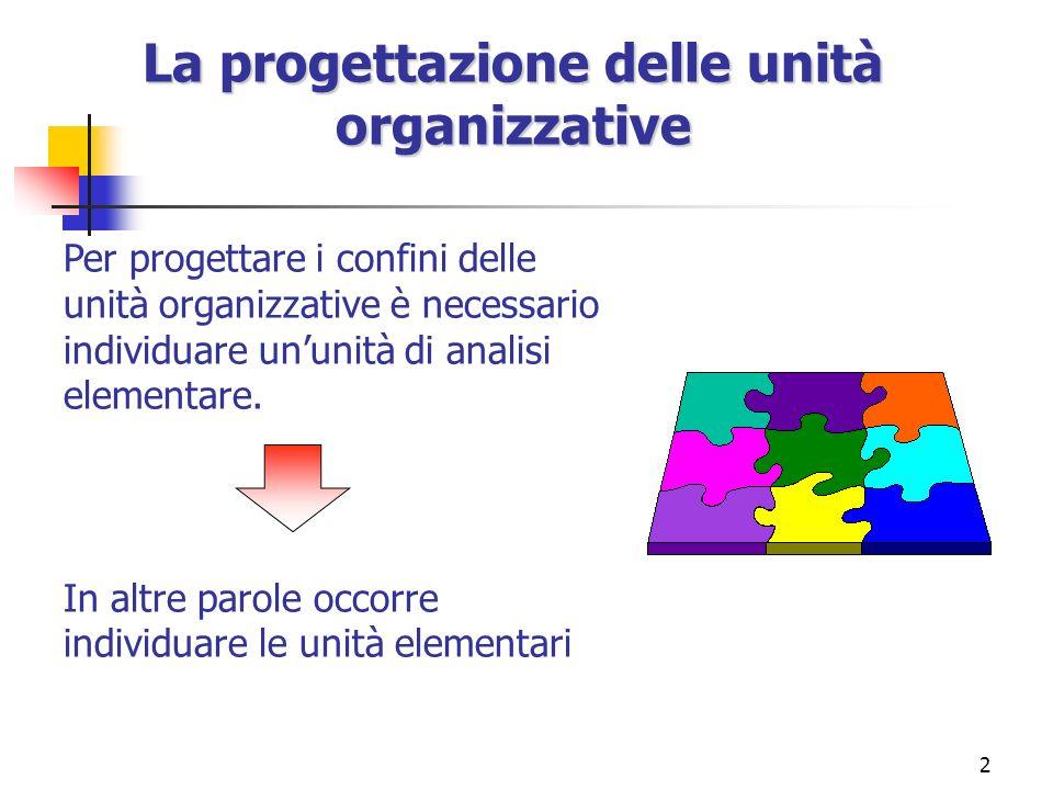 La progettazione delle unità organizzative