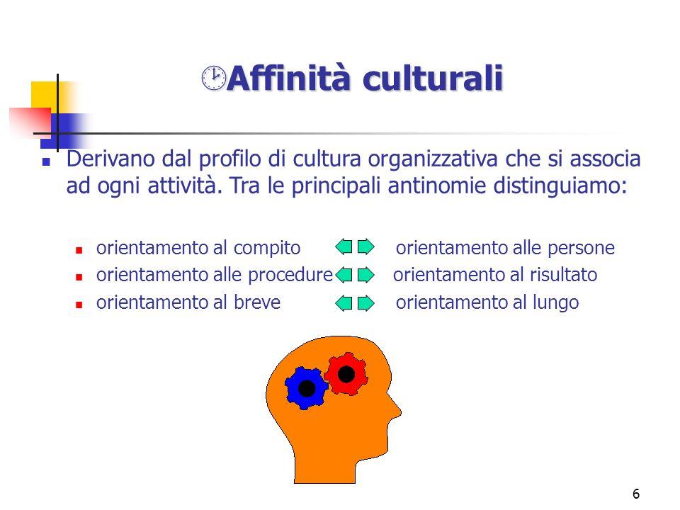 Affinità culturali Derivano dal profilo di cultura organizzativa che si associa ad ogni attività. Tra le principali antinomie distinguiamo: