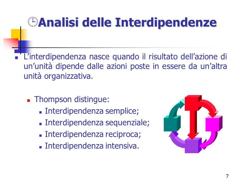 Analisi delle Interdipendenze