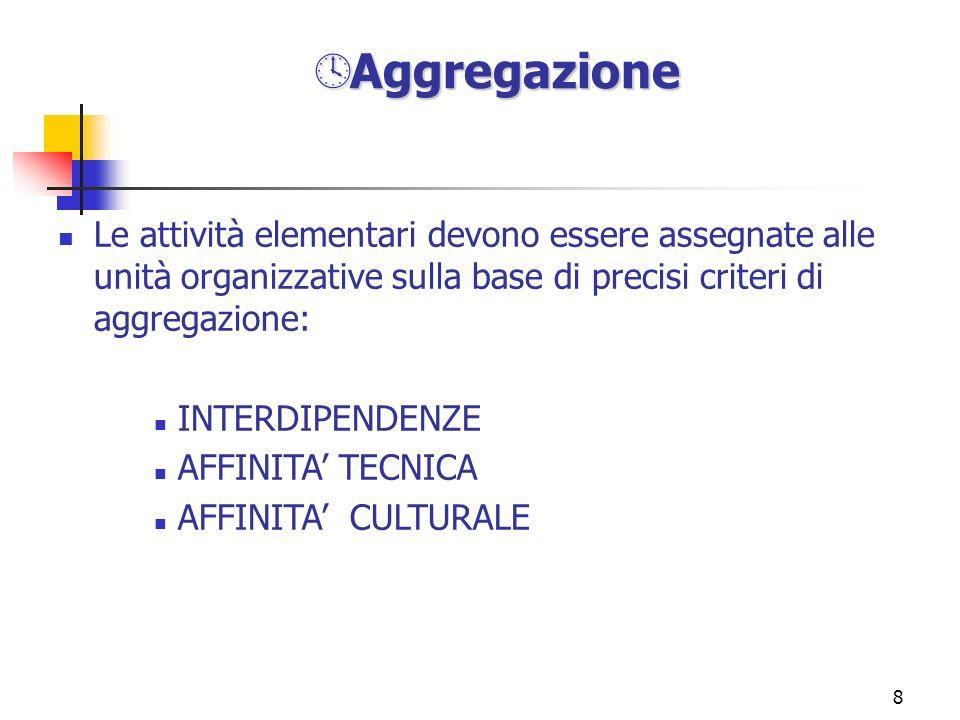 Aggregazione Le attività elementari devono essere assegnate alle unità organizzative sulla base di precisi criteri di aggregazione: