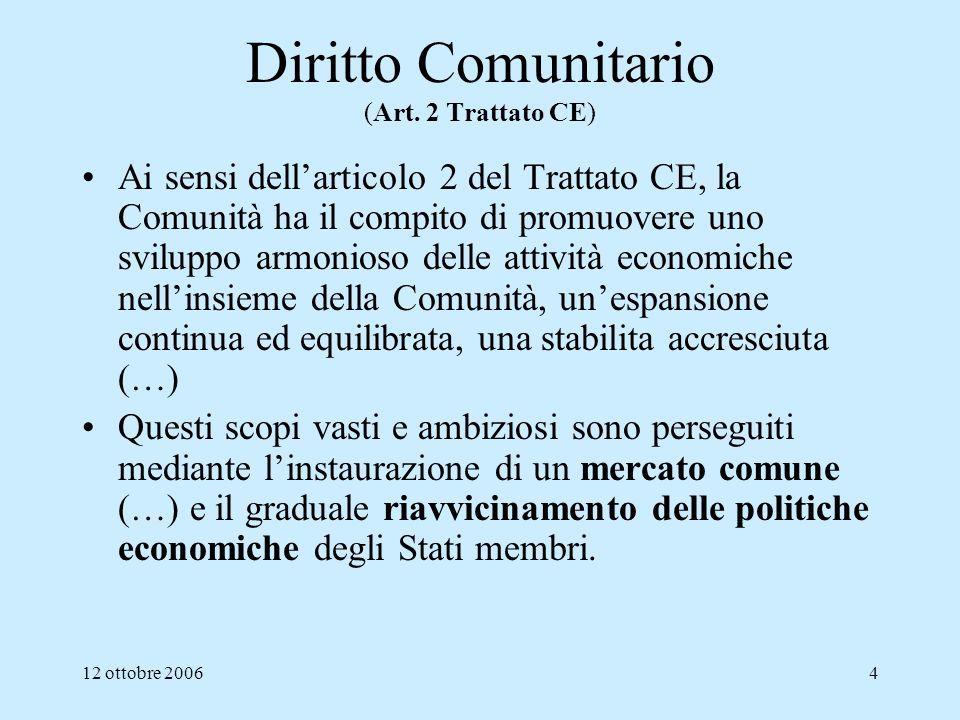 Diritto Comunitario (Art. 2 Trattato CE)