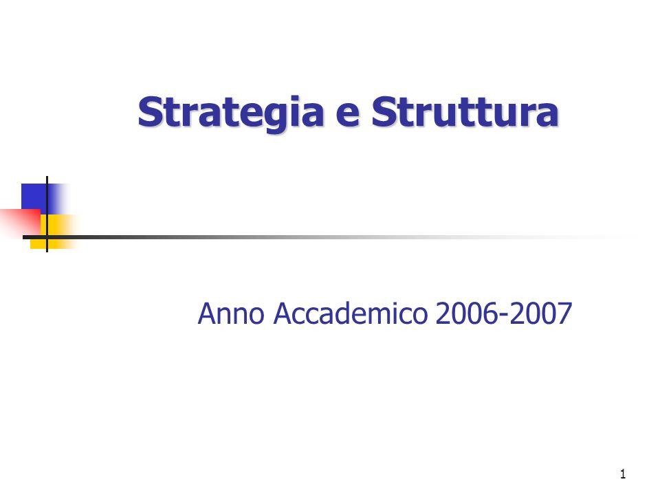 Strategia e Struttura Anno Accademico 2006-2007