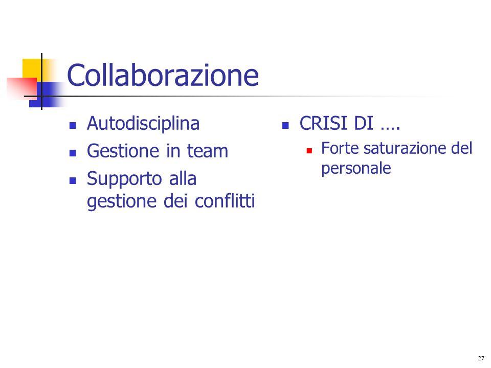 Collaborazione Autodisciplina Gestione in team