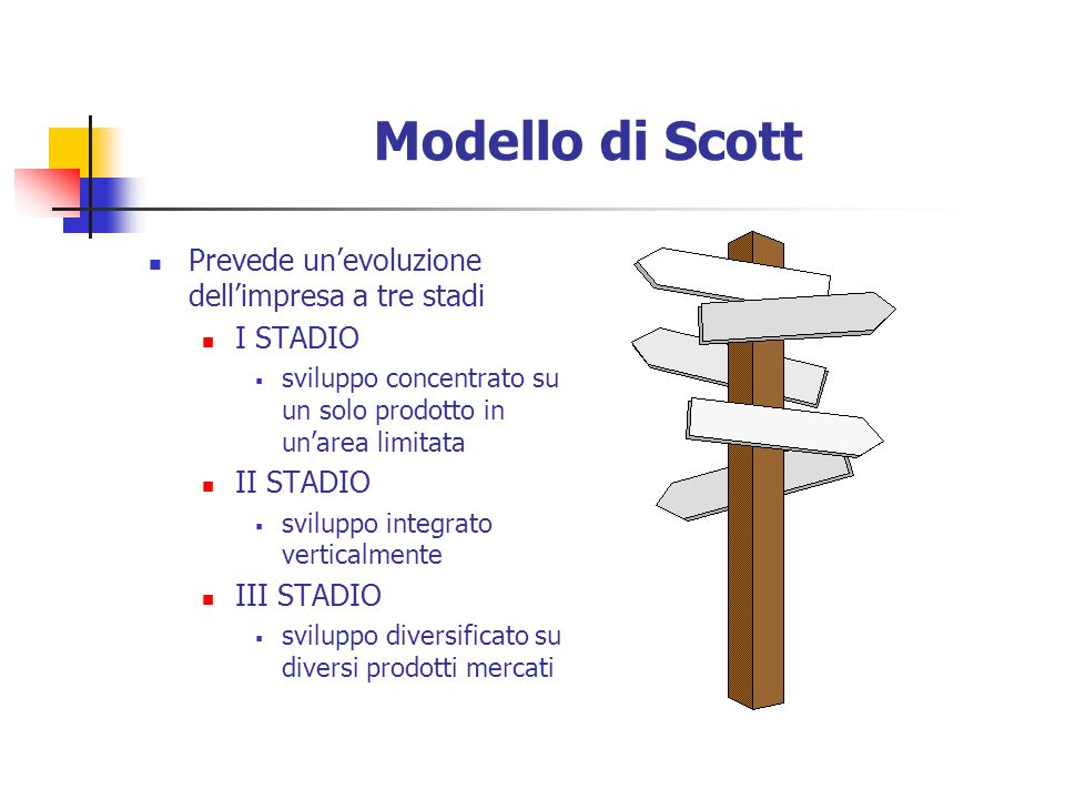 Modello di Scott Prevede un'evoluzione dell'impresa a tre stadi