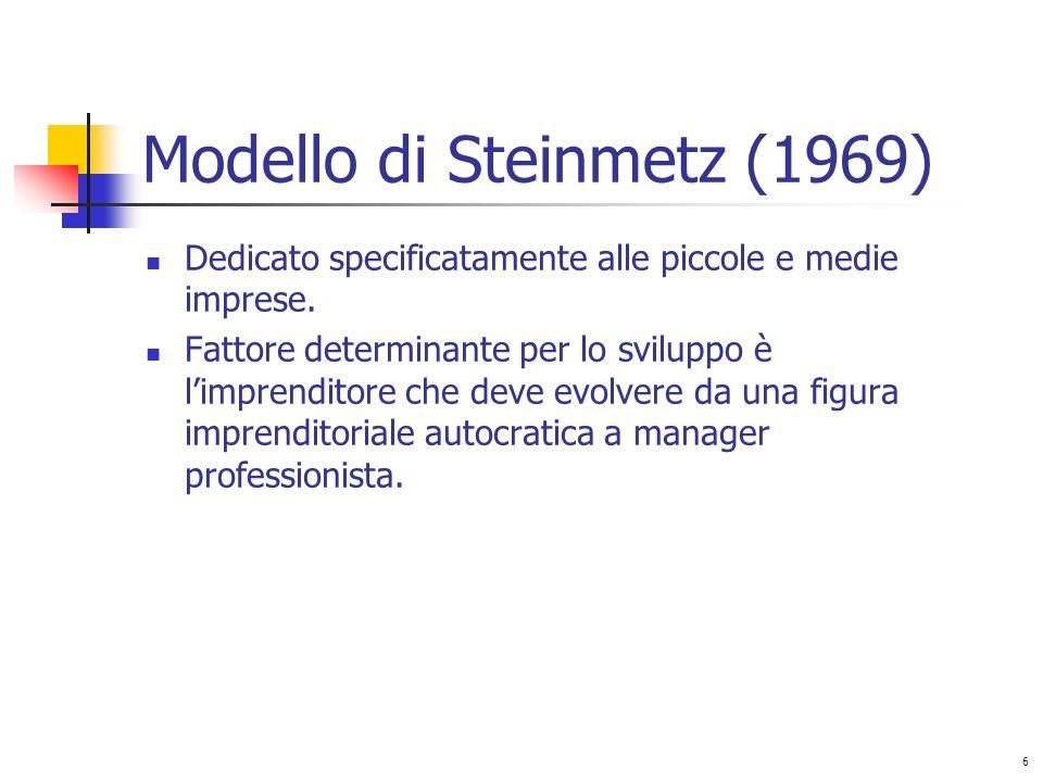 Modello di Steinmetz (1969)