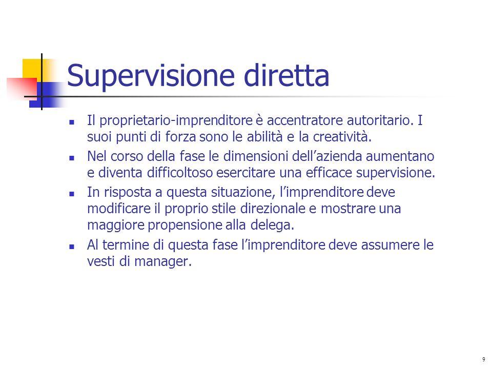 Supervisione direttaIl proprietario-imprenditore è accentratore autoritario. I suoi punti di forza sono le abilità e la creatività.