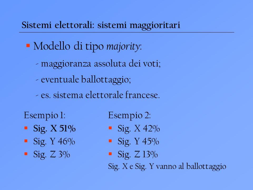 Modello di tipo majority: