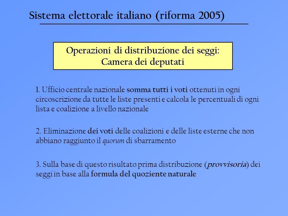Operazioni di distribuzione dei seggi: