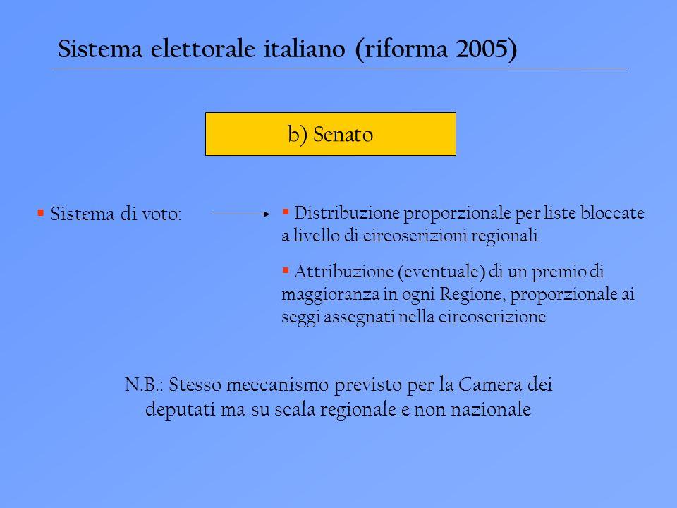il diritto di voto ed i sistemi elettorali ppt scaricare