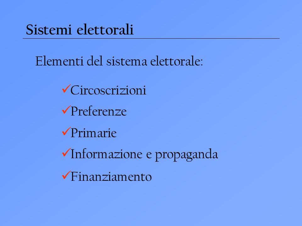 Sistemi elettorali Elementi del sistema elettorale: Circoscrizioni