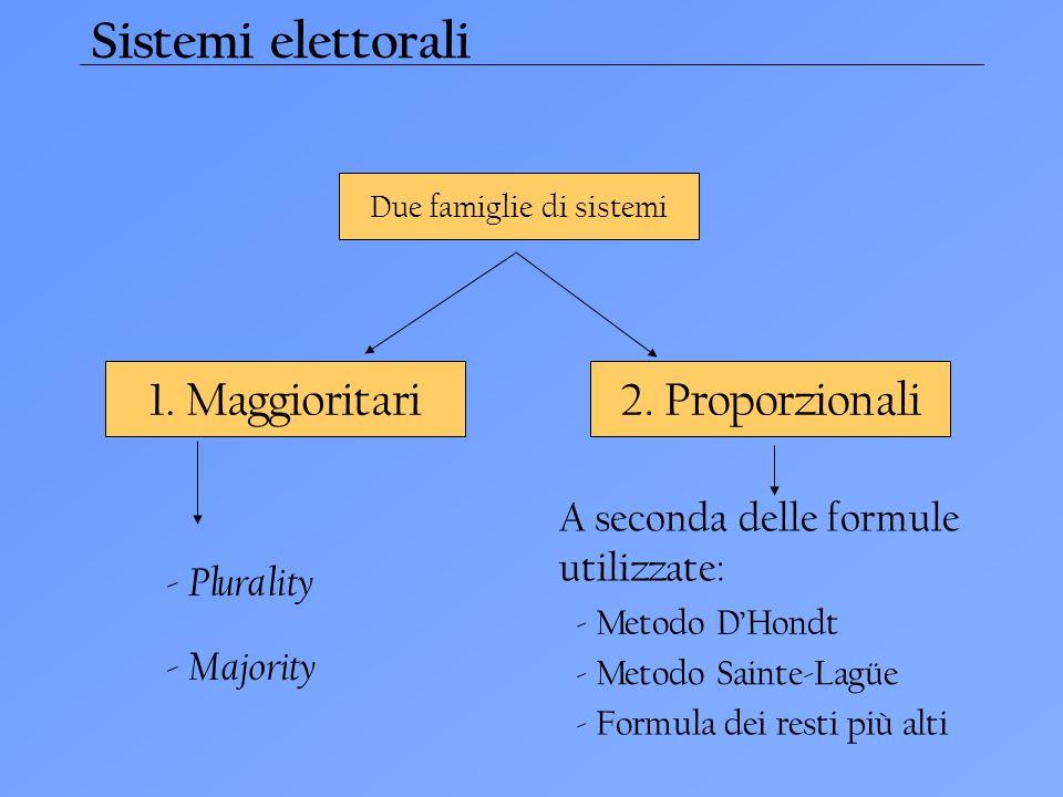 Due famiglie di sistemi