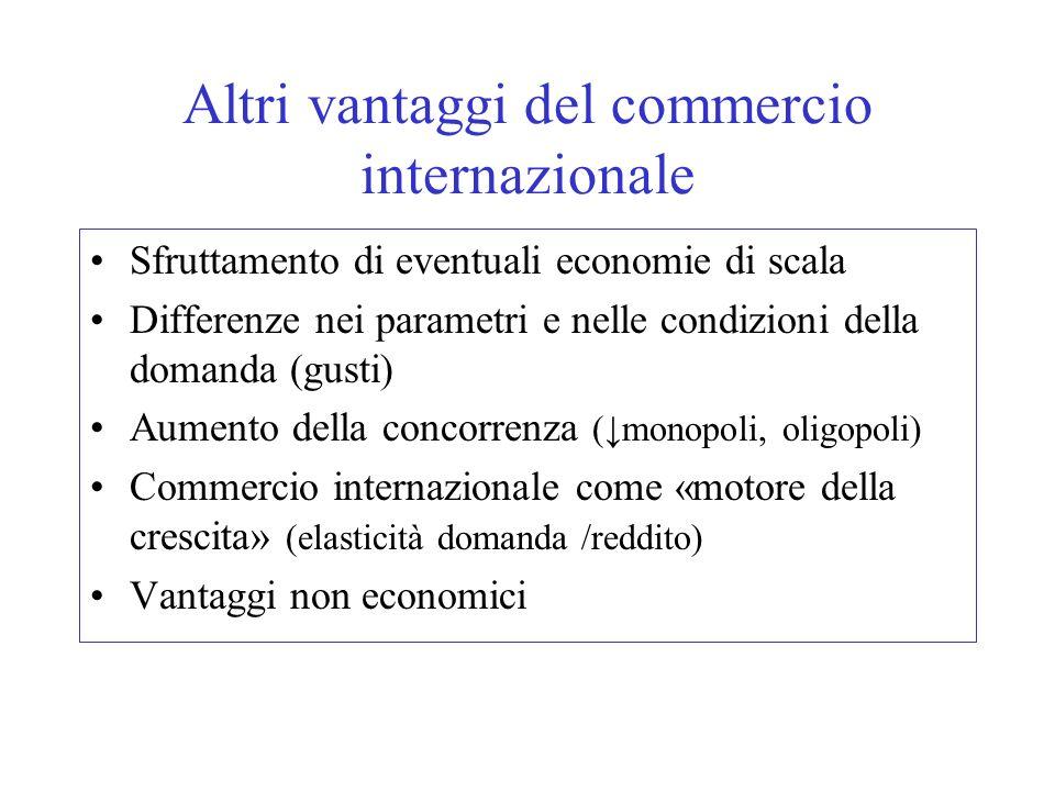 Altri vantaggi del commercio internazionale