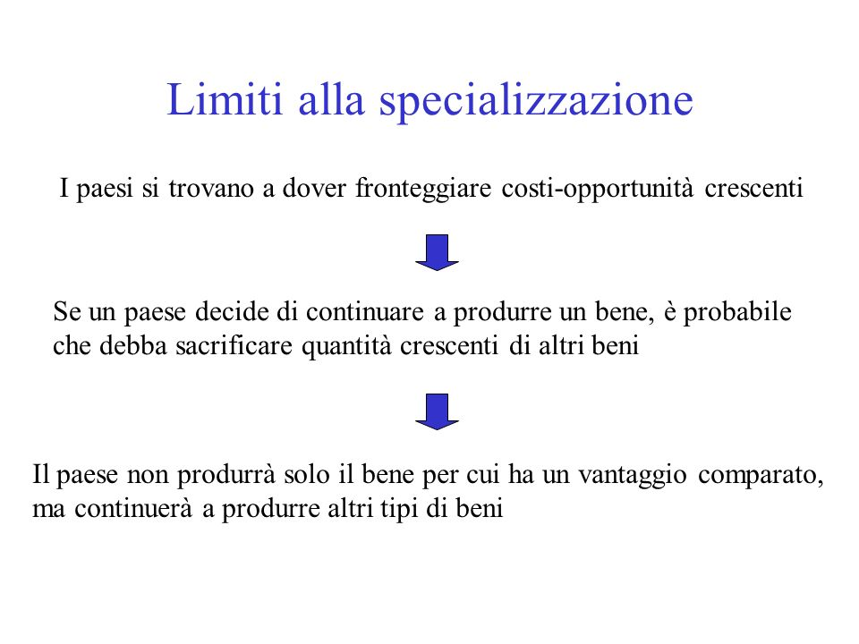 Limiti alla specializzazione