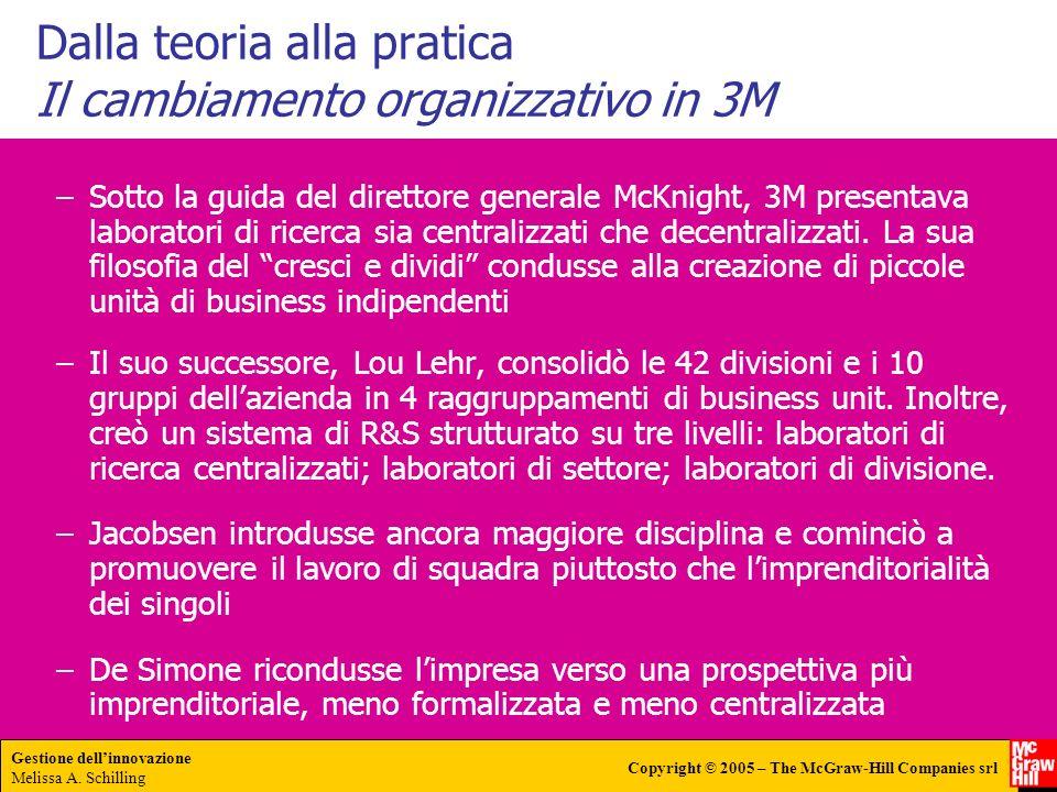 Dalla teoria alla pratica Il cambiamento organizzativo in 3M