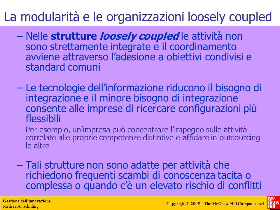 La modularità e le organizzazioni loosely coupled