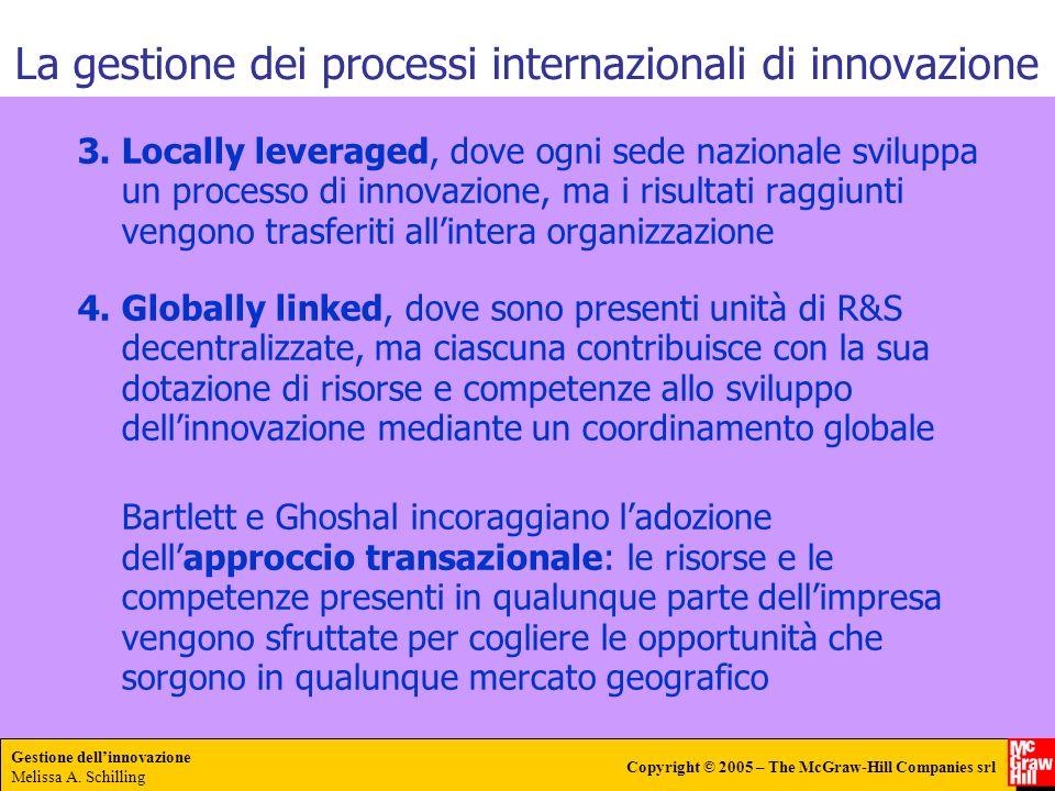 La gestione dei processi internazionali di innovazione