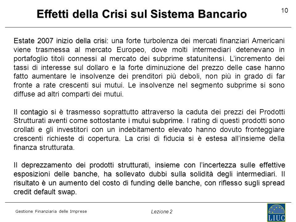 Effetti della Crisi sul Sistema Bancario