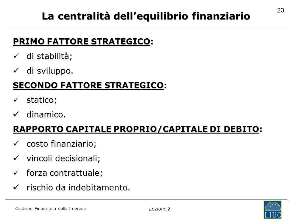 La centralità dell'equilibrio finanziario