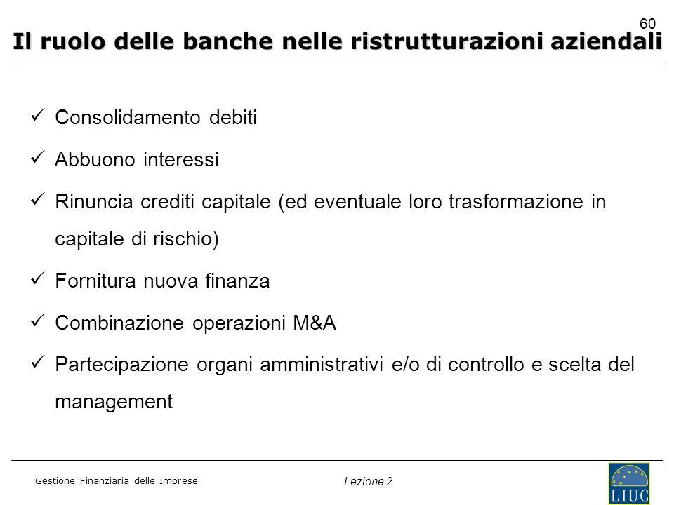 Il ruolo delle banche nelle ristrutturazioni aziendali