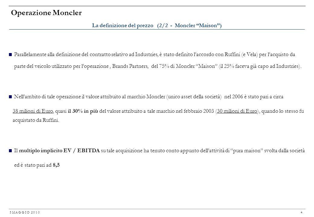 La definizione del prezzo (2/2 - Moncler Maison )