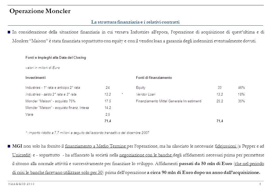 La struttura finanziaria e i relativi contratti