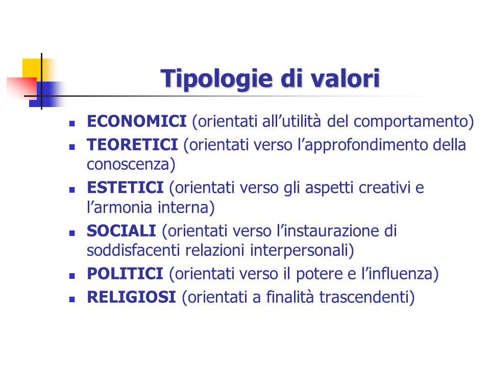 Tipologie di valori ECONOMICI (orientati all'utilità del comportamento) TEORETICI (orientati verso l'approfondimento della conoscenza)