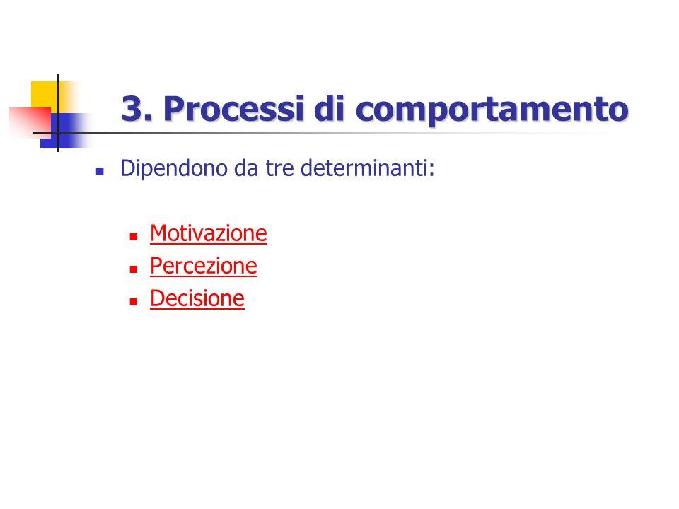 3. Processi di comportamento