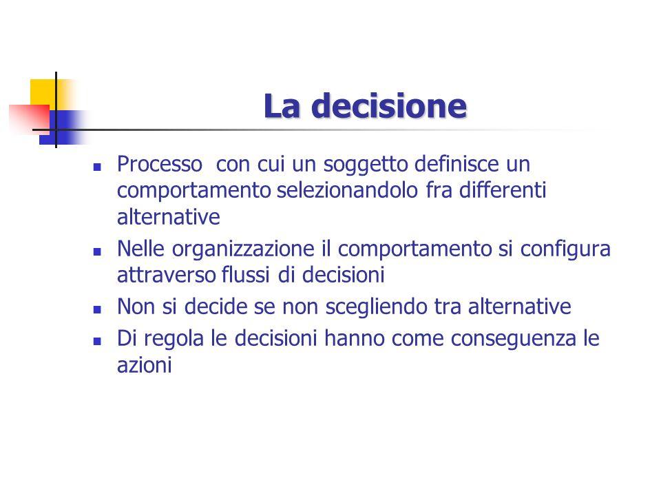 La decisione Processo con cui un soggetto definisce un comportamento selezionandolo fra differenti alternative.