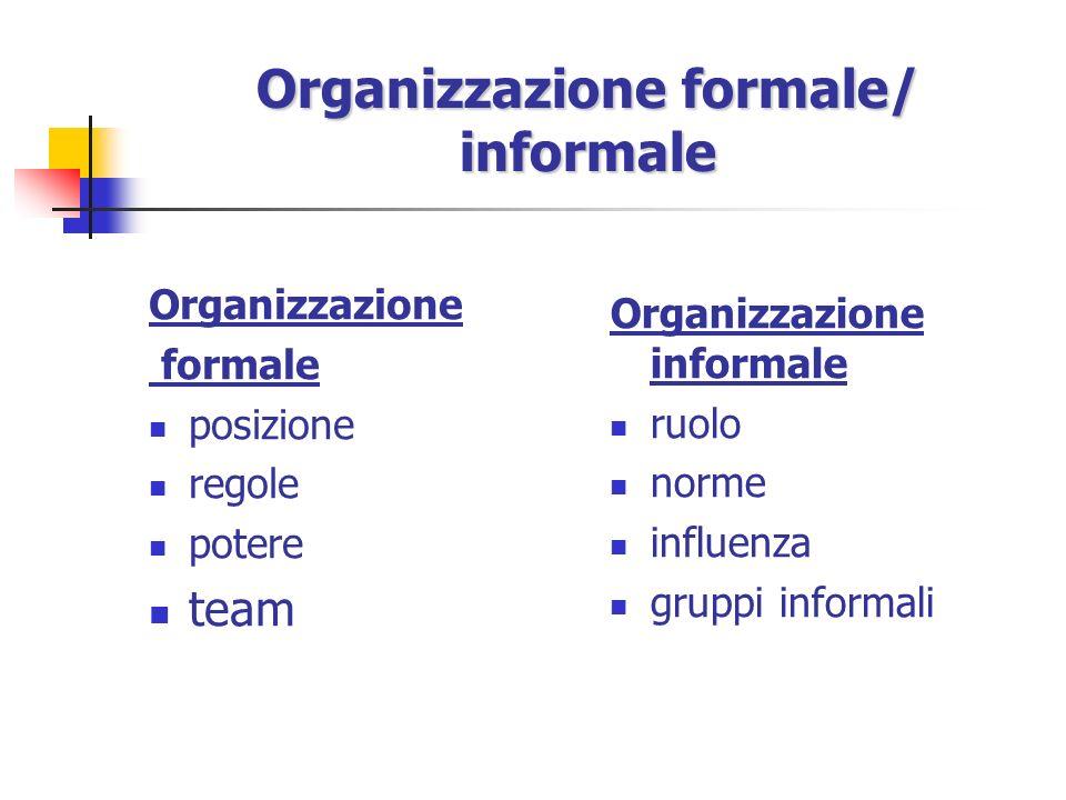 Organizzazione formale/ informale
