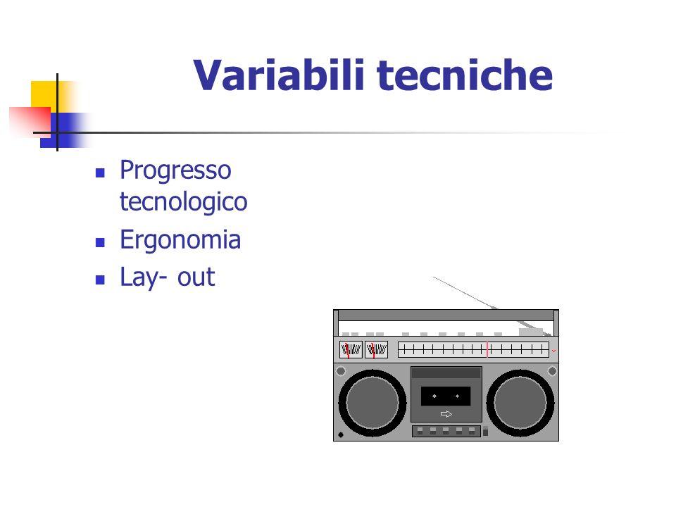 Variabili tecniche Progresso tecnologico Ergonomia Lay- out