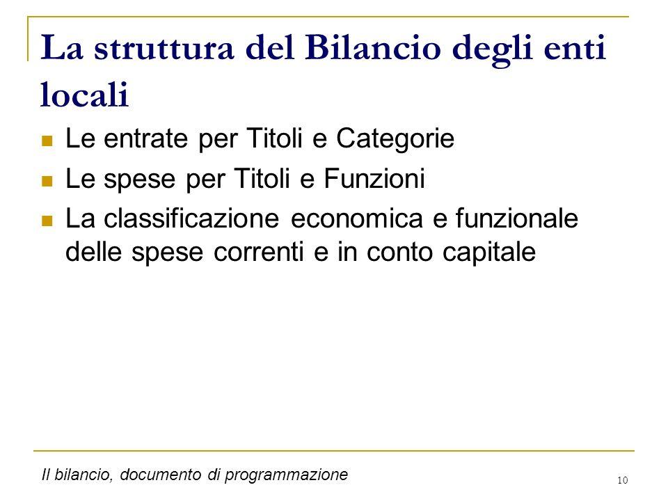 La struttura del Bilancio degli enti locali