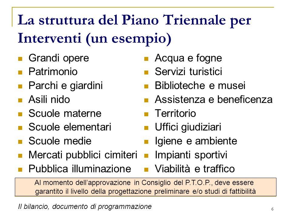 La struttura del Piano Triennale per Interventi (un esempio)