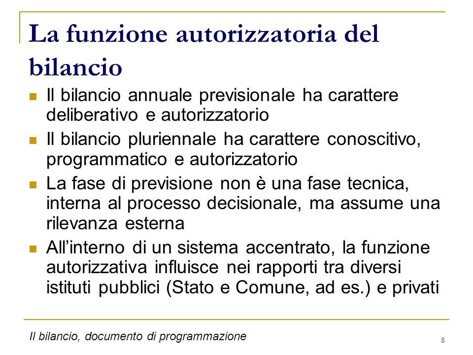La funzione autorizzatoria del bilancio