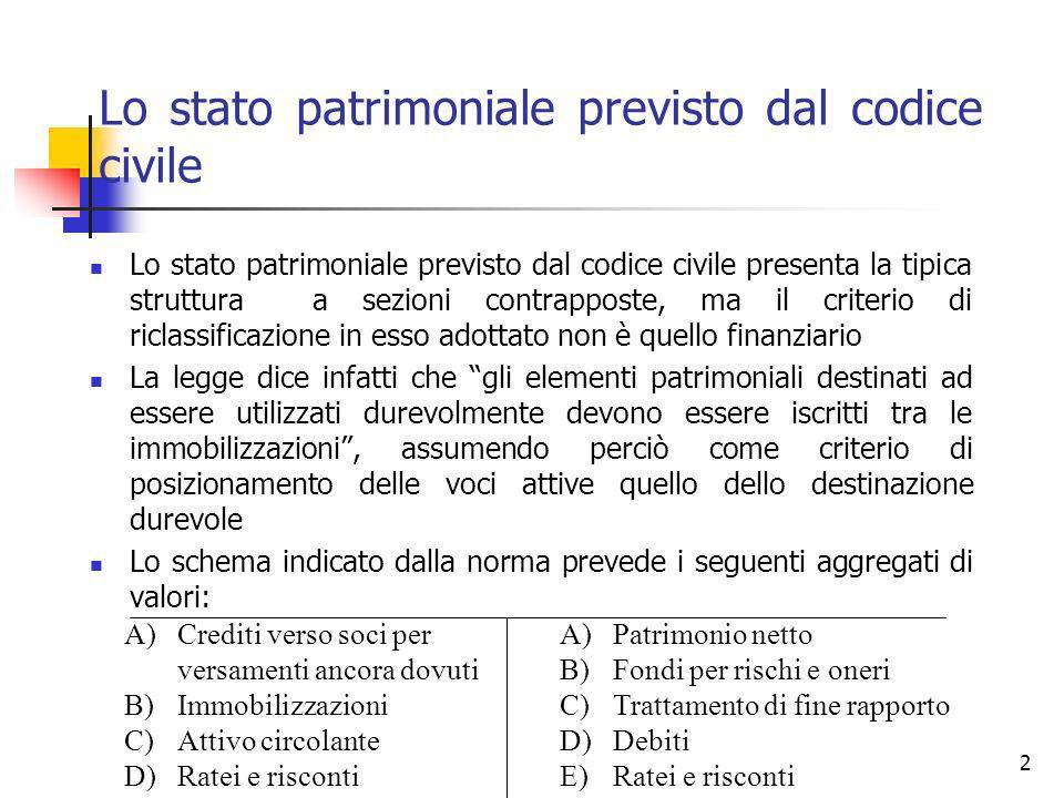 Lo stato patrimoniale previsto dal codice civile