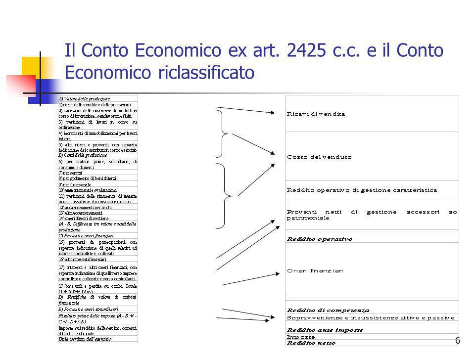 Il Conto Economico ex art. 2425 c. c