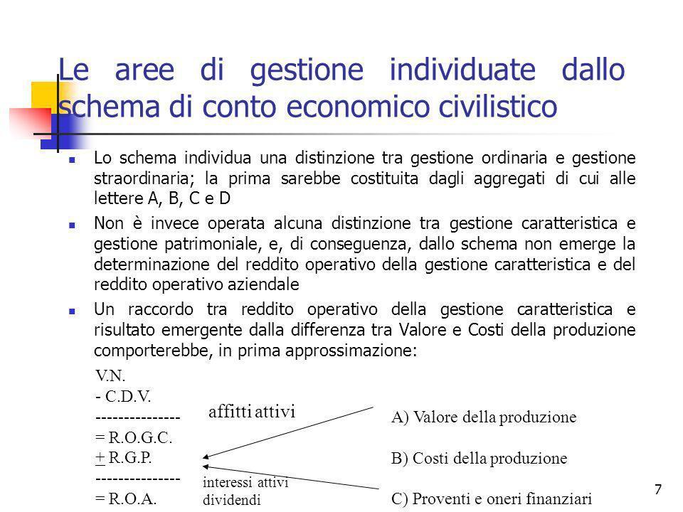 Le aree di gestione individuate dallo schema di conto economico civilistico