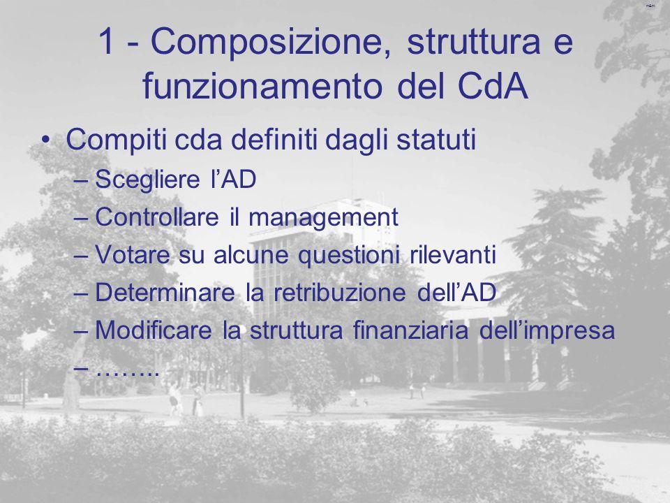 1 - Composizione, struttura e funzionamento del CdA