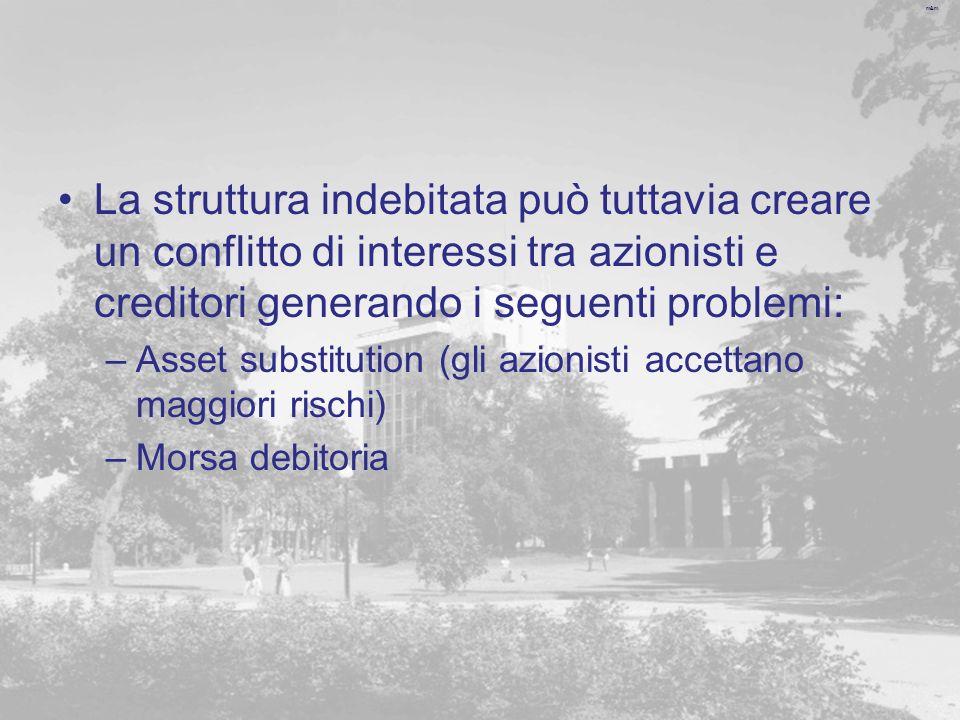 La struttura indebitata può tuttavia creare un conflitto di interessi tra azionisti e creditori generando i seguenti problemi: