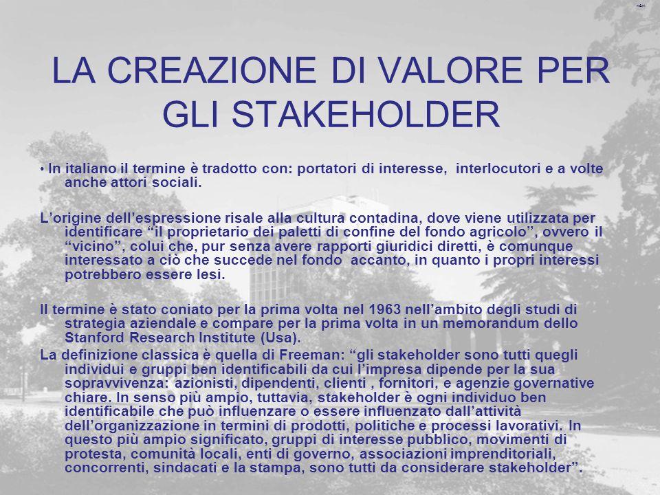 LA CREAZIONE DI VALORE PER GLI STAKEHOLDER