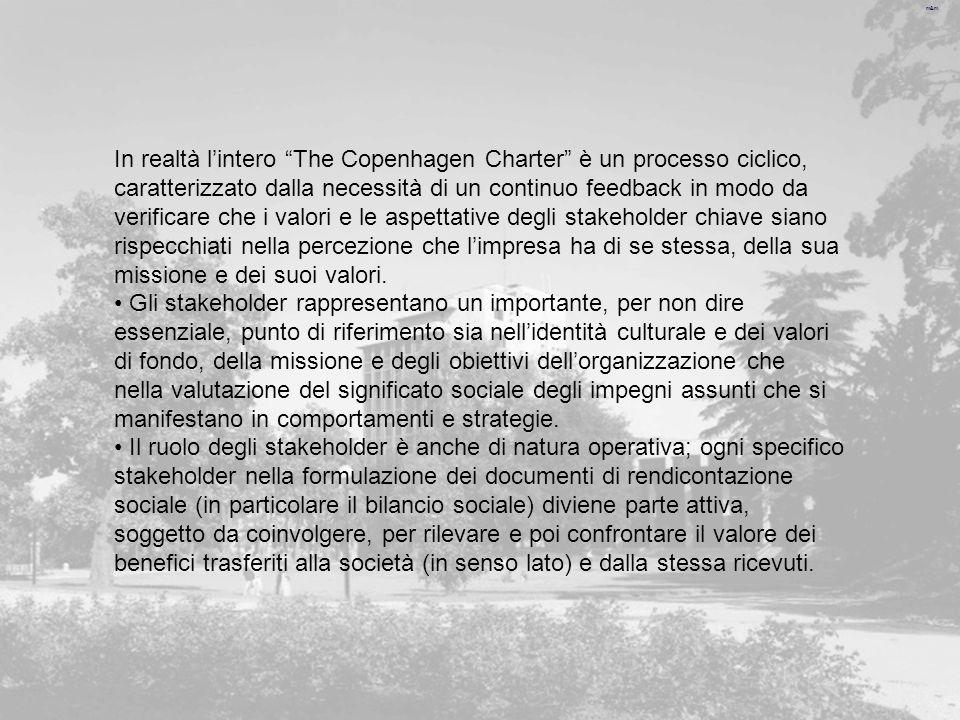 In realtà l'intero The Copenhagen Charter è un processo ciclico,