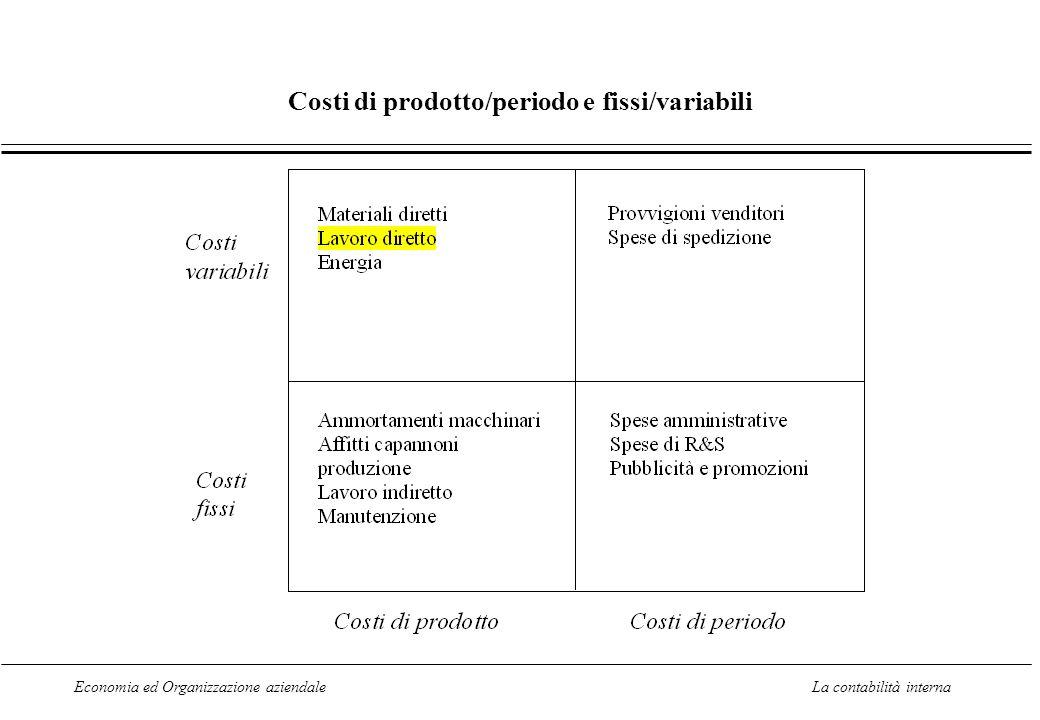 Costi di prodotto/periodo e fissi/variabili