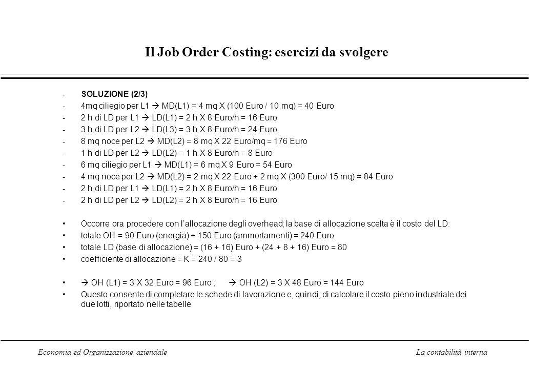 Il Job Order Costing: esercizi da svolgere