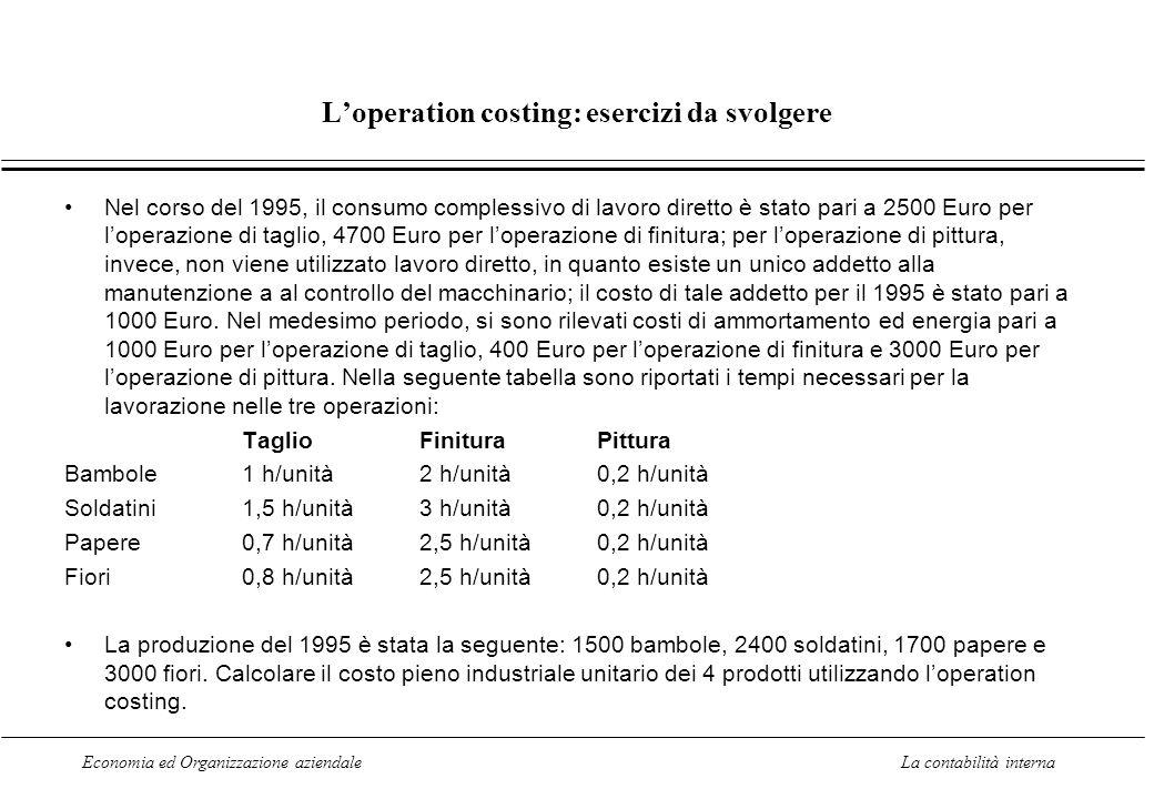 L'operation costing: esercizi da svolgere