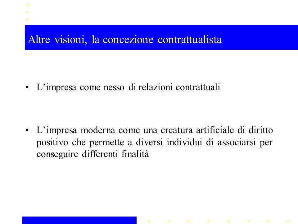 Altre visioni, la concezione contrattualista