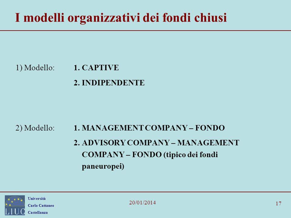 I modelli organizzativi dei fondi chiusi