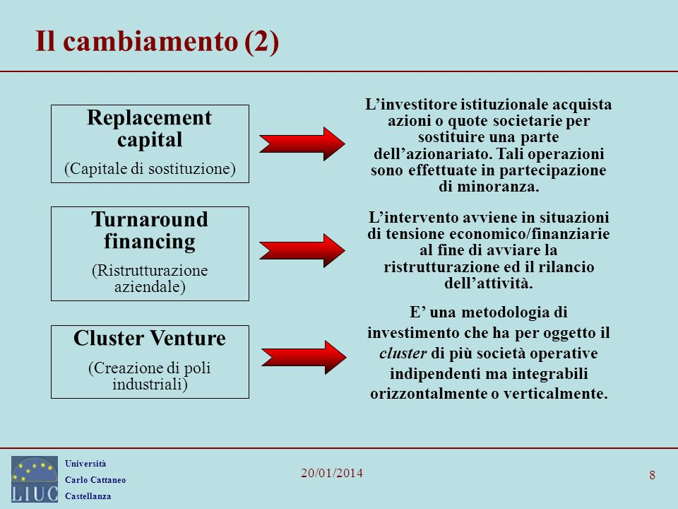 Il cambiamento (2) Replacement capital Turnaround financing
