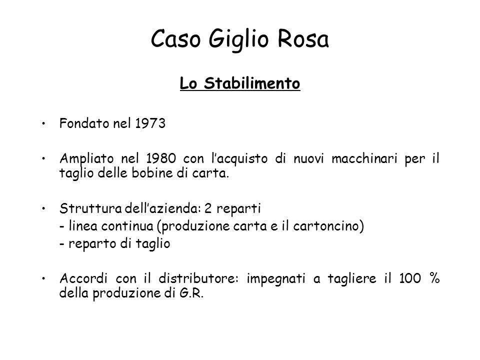 Caso Giglio Rosa Lo Stabilimento Fondato nel 1973