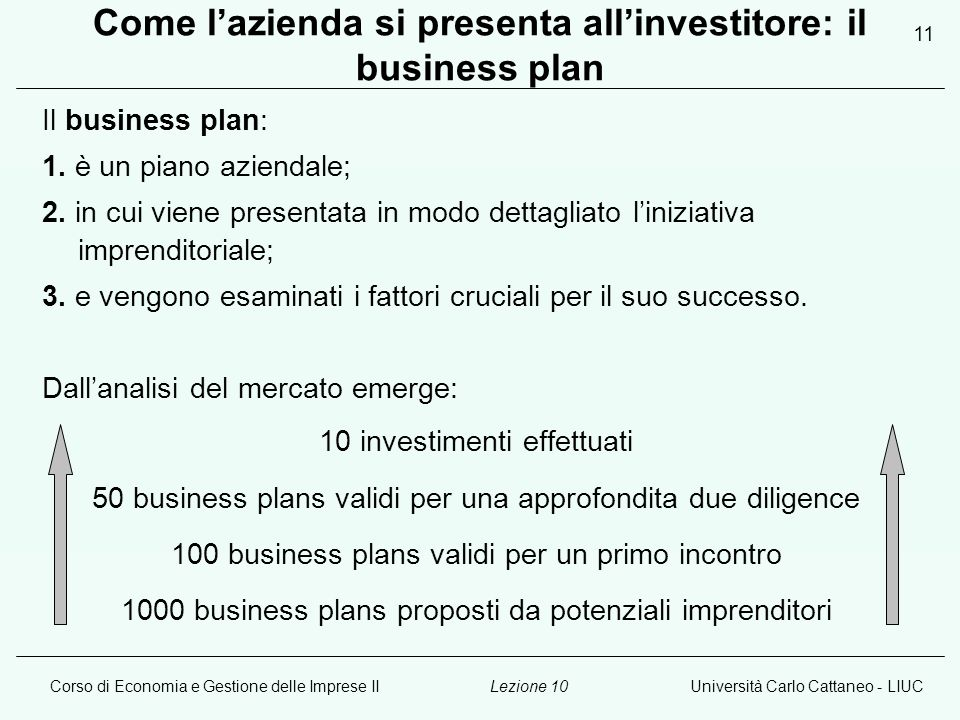 Come l'azienda si presenta all'investitore: il business plan