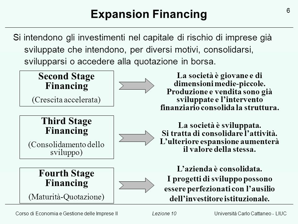 Expansion Financing Second Stage Financing Third Stage Financing